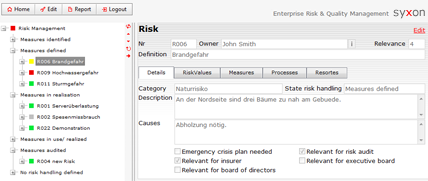 Risk Management Risk