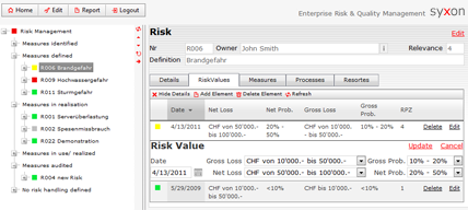 Risk Management Risk-Value
